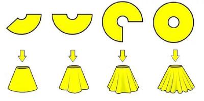 Tips om een latex cirkelrok te maken!