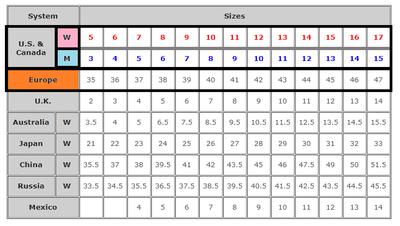 z Pleaser shoes - size chart